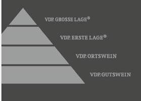 vdp-terroir